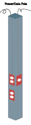 Data Pole
