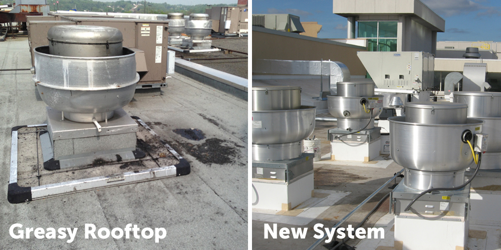 Rooftop Systems